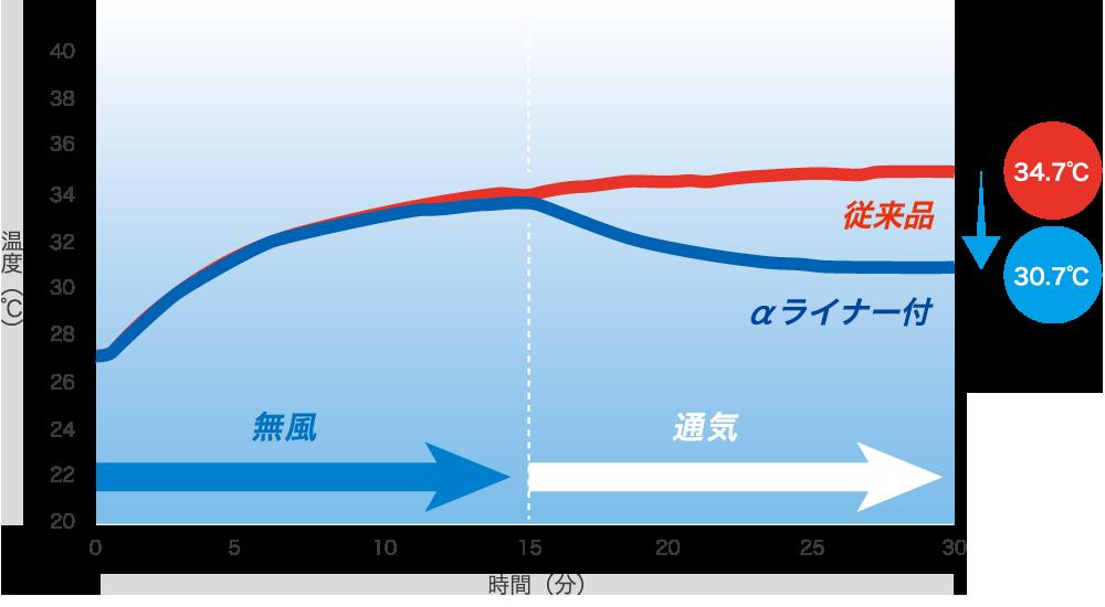 temp_hikaku